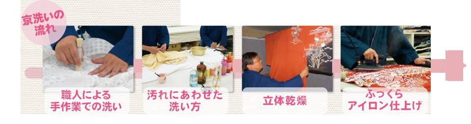 京洗いの流れ